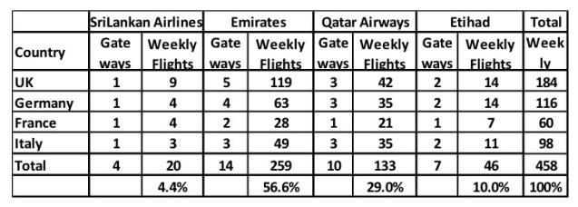 Airways 1