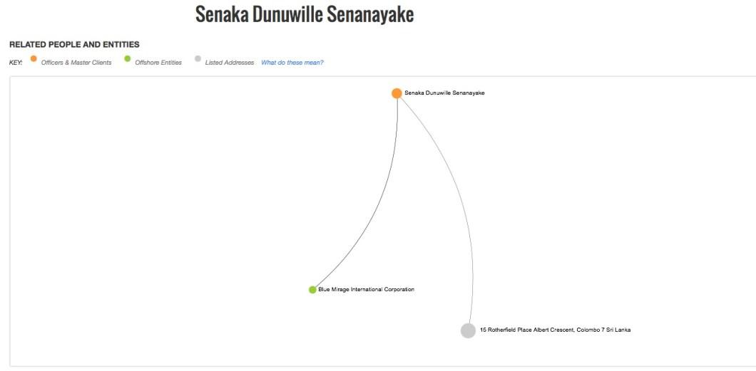 Senaka Dunuwille Senanayake