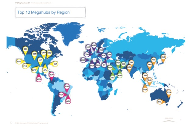 global Aviation Hubs