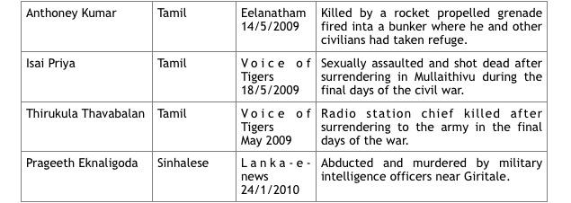 killing-of-journalists-during-the-rajapakse-regime