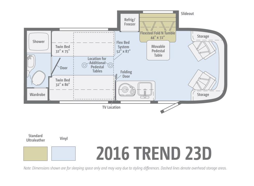 Winnebago Trend: Saving Space & Energy