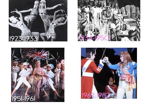 Takarazuka - Tokyo - Historique