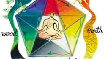Elements of color in Vastu shastra and Feng Shui