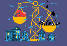 oil gas property rights civil rights