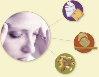 food-allergy-test-igg-food-allergy-test-food-allergies-treatment.jpg