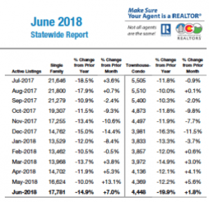 June 2018 Statewide Report