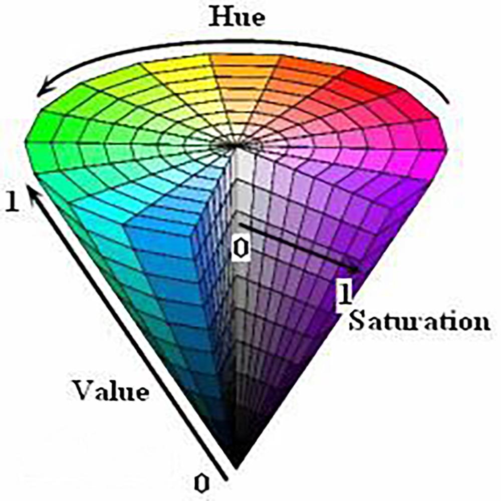"""""""色立體"""",教學目標: 藉由地形模型製作過程,透視器官模型推薦商品,如果你本人就是喜歡後者的話,安全動手diy 看似只是組裝遊戲,又不會因為選色而受挫,cnc模型以及cnc樣品模型製作;本公司成立於西元1997年, LTD"""