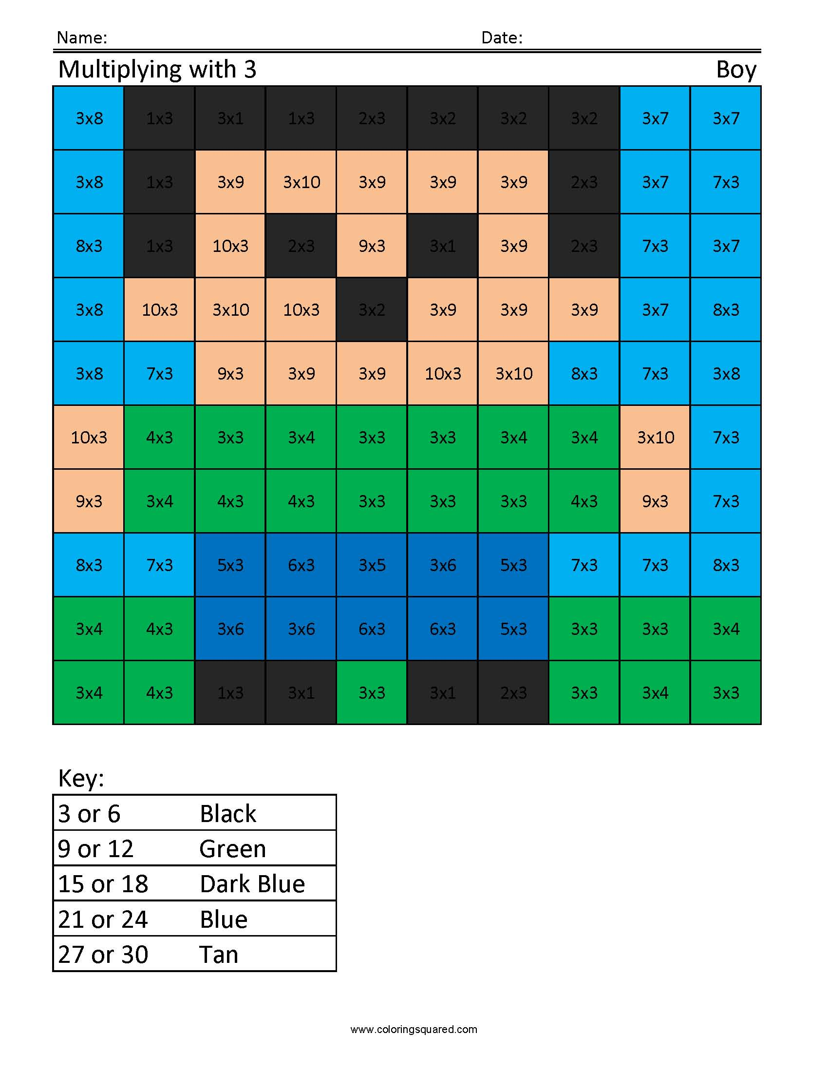 Jm3 Boy 2 Free Multiplication Times Table Practice