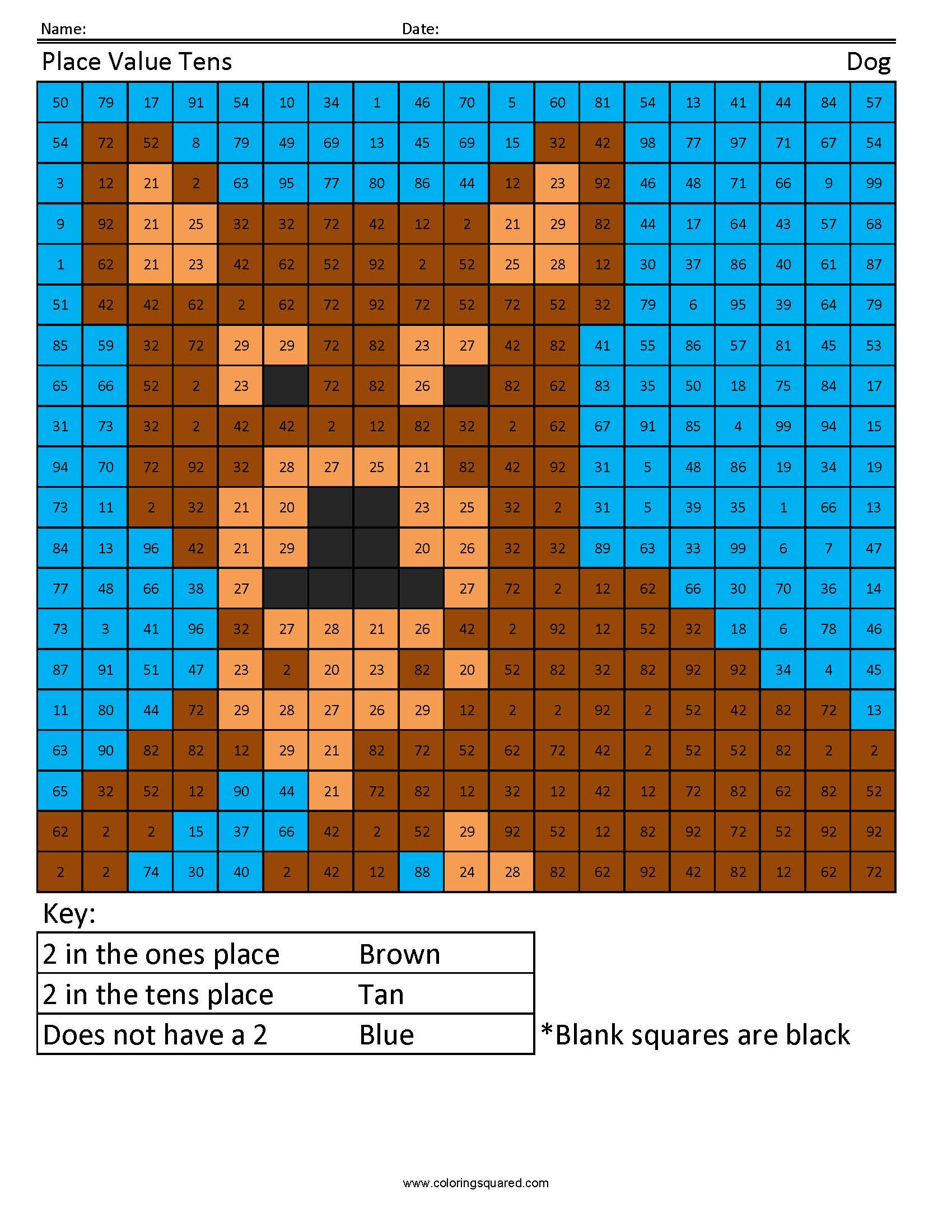 1g27 Place Value Tens Dog First Grade Math