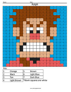 Disney Multiplication And Division Coloring Squared
