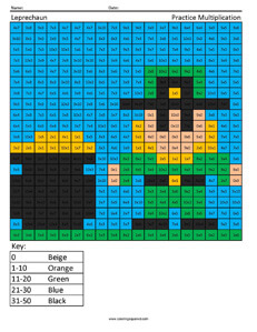 Leprechaun Holiday Multiplication Coloring Squared