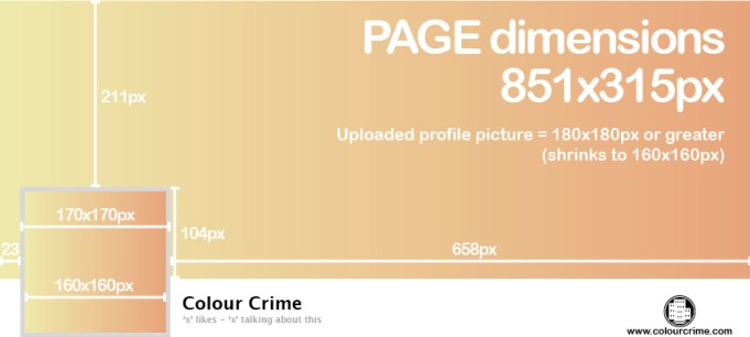 Facebook timeline cover and profile picture dimensions for for Facebook page header template