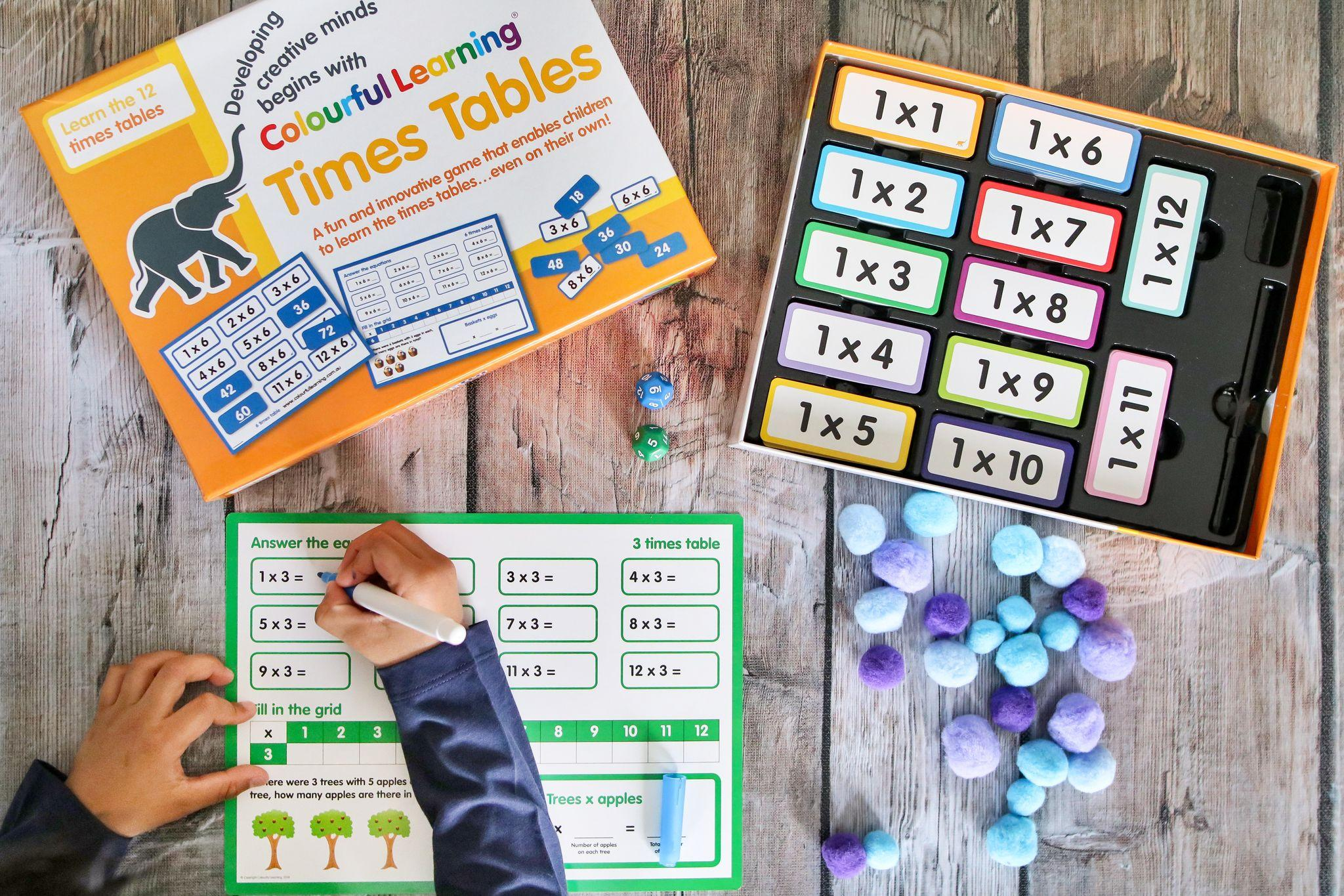 Learn The 12 Times Tables