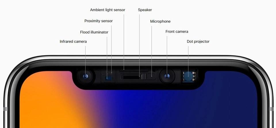 iPhone X Front Facing Camera and Sensors