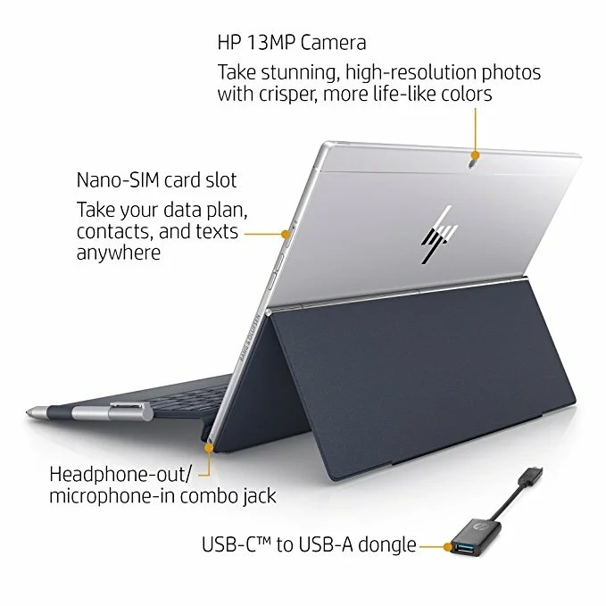 HP ENVY x2 Back and Features