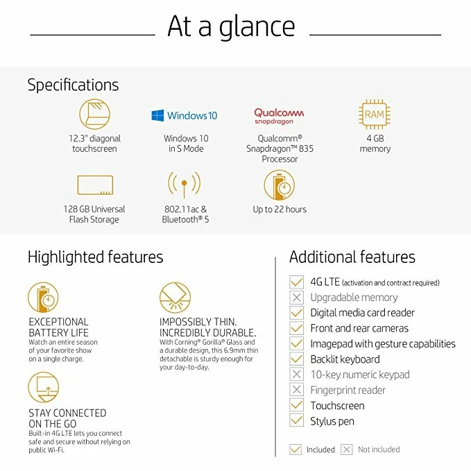 HP ENVY x2 Features At a Glance