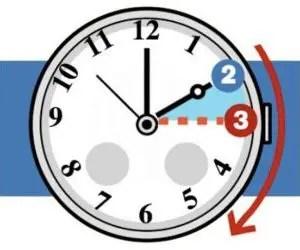 cambio orario-ritorna ora legale