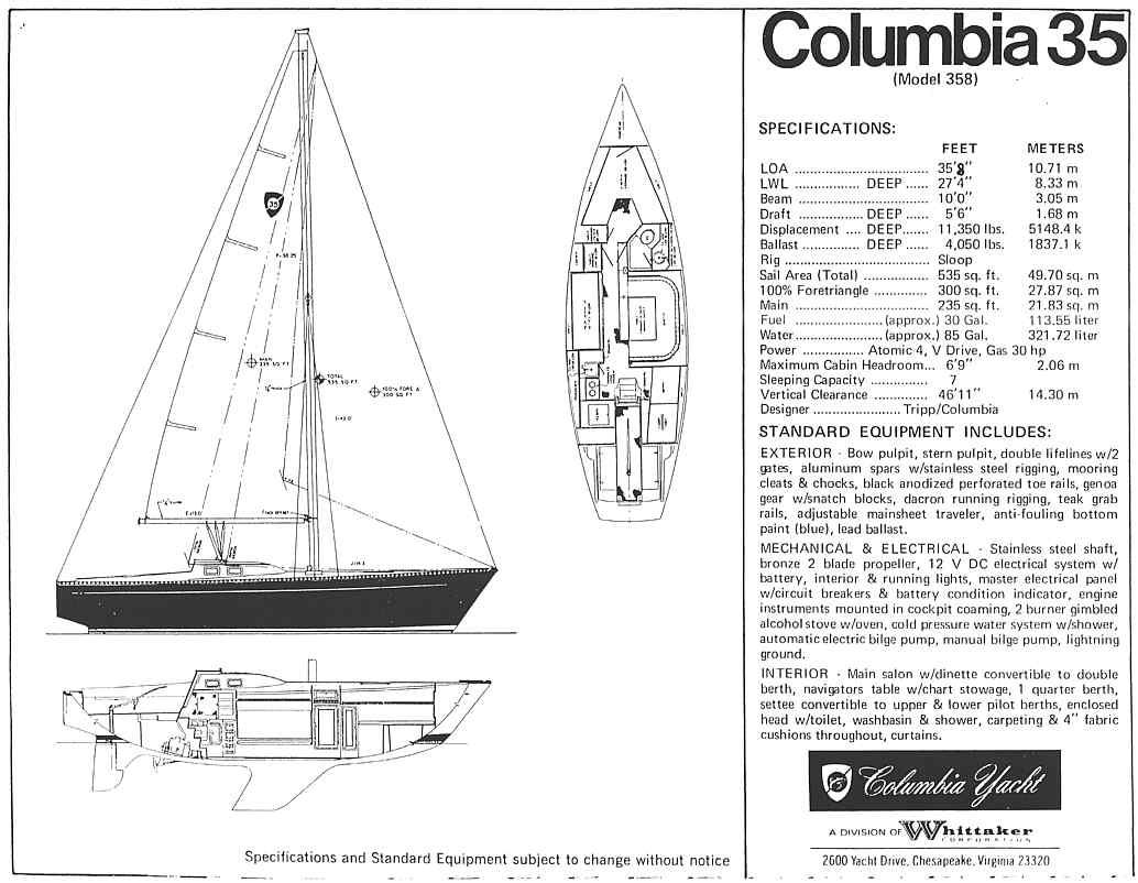 Columbia C 35