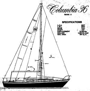 Columbia 36 Specifications