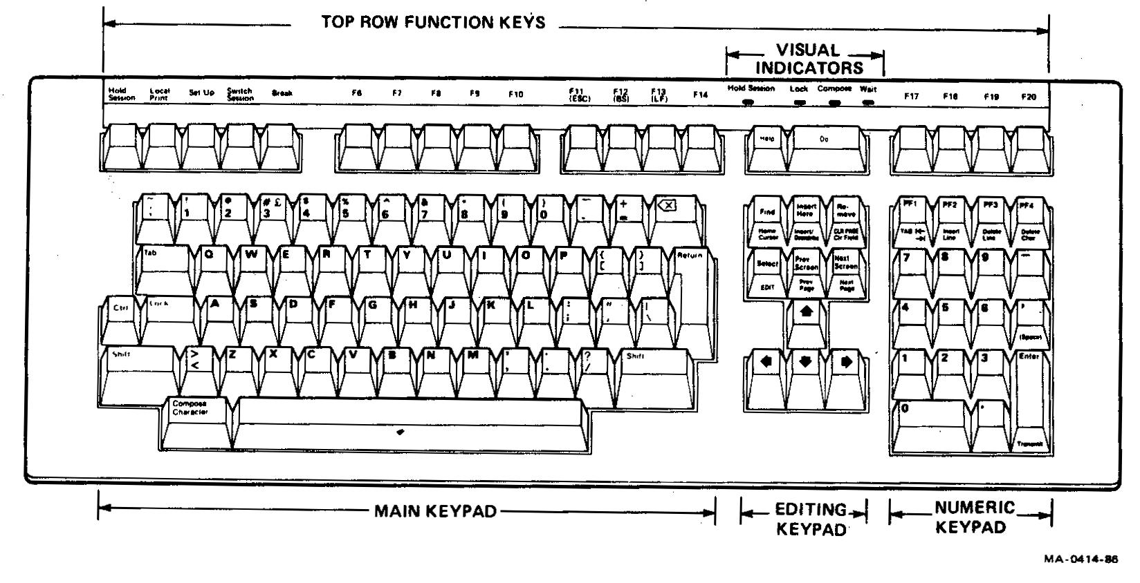Kermit 95 Vt220 320 F Keys