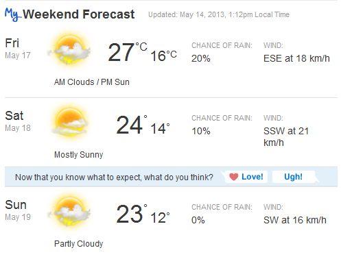 prognoza week-end 17-19 mai 2013