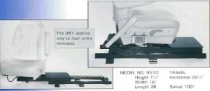Model 951D