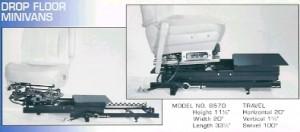 Model 957D