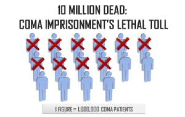 Coma Imprisonment's Grim Milestone: 10,000,000 Dead - Coma
