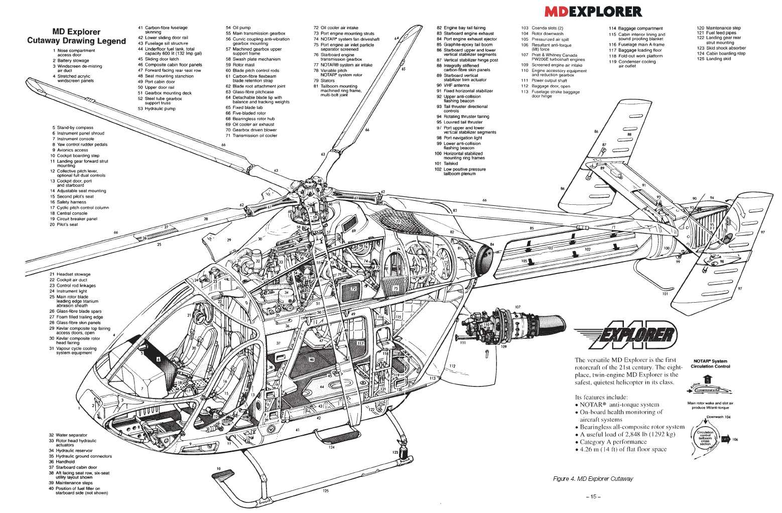 Md 900 Explorer Cut Away Helicopters