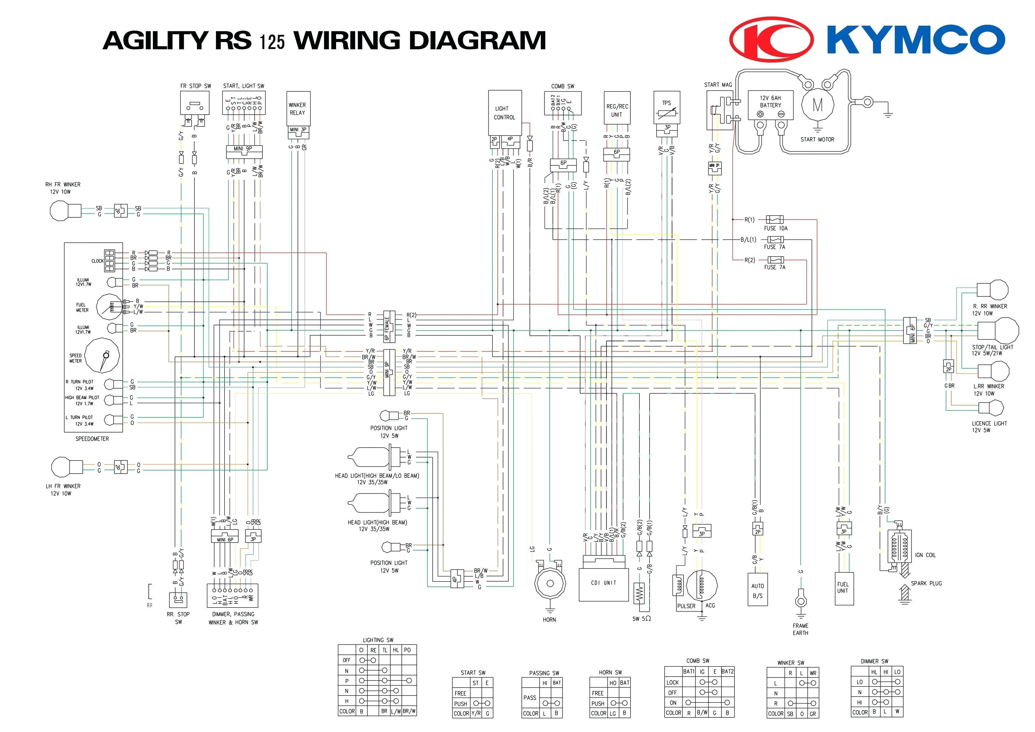 Schema Electrique Yamaha Dtr 125
