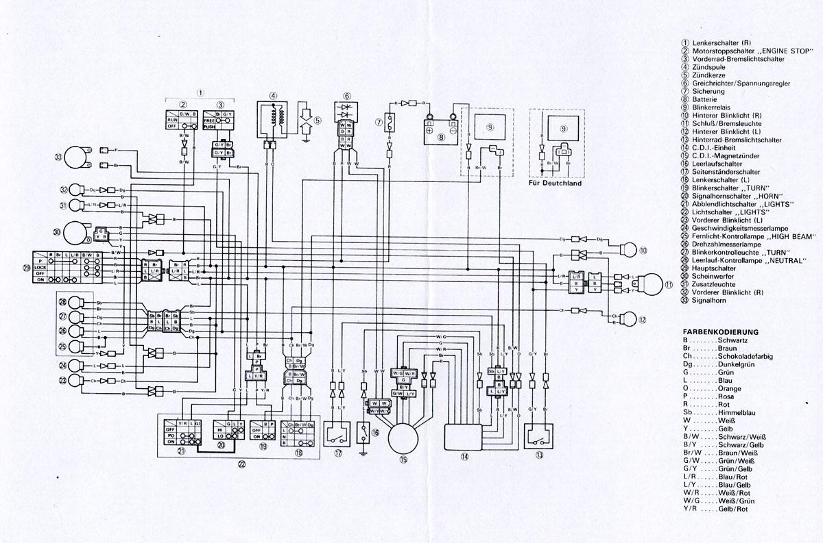 Schema Electrique Suzuki Dr 125