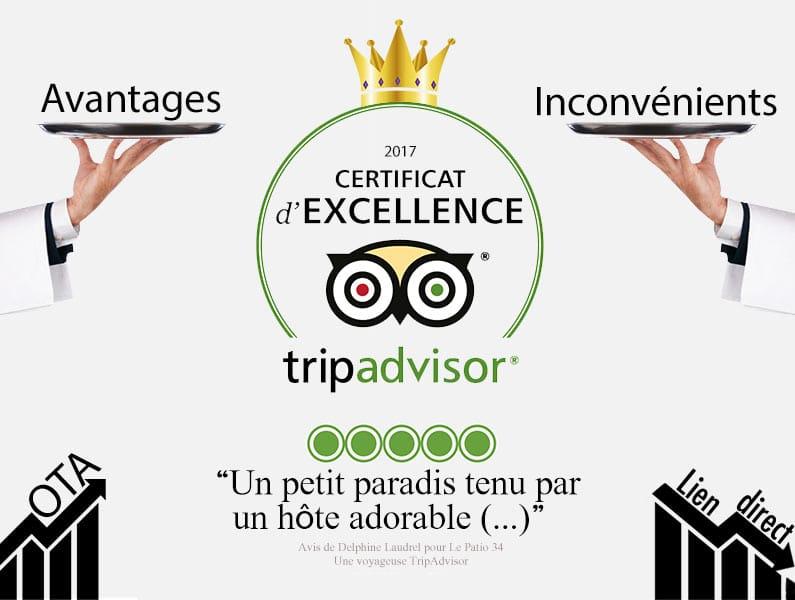 Comment bien utiliser le certificat d'excellence de TripAdvisor en tant qu'établissement hôtelier