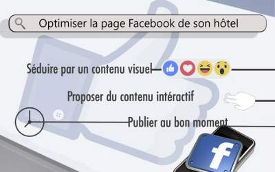 Optimiser la page Facebook de son hôtel