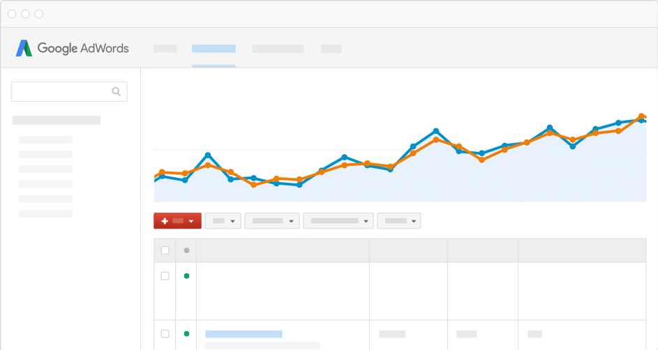 interface adwords statistiques hotel