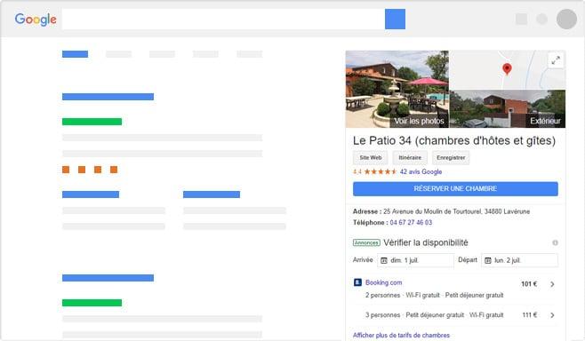 Google My Business est-il indispensable pour votre hôtel ?