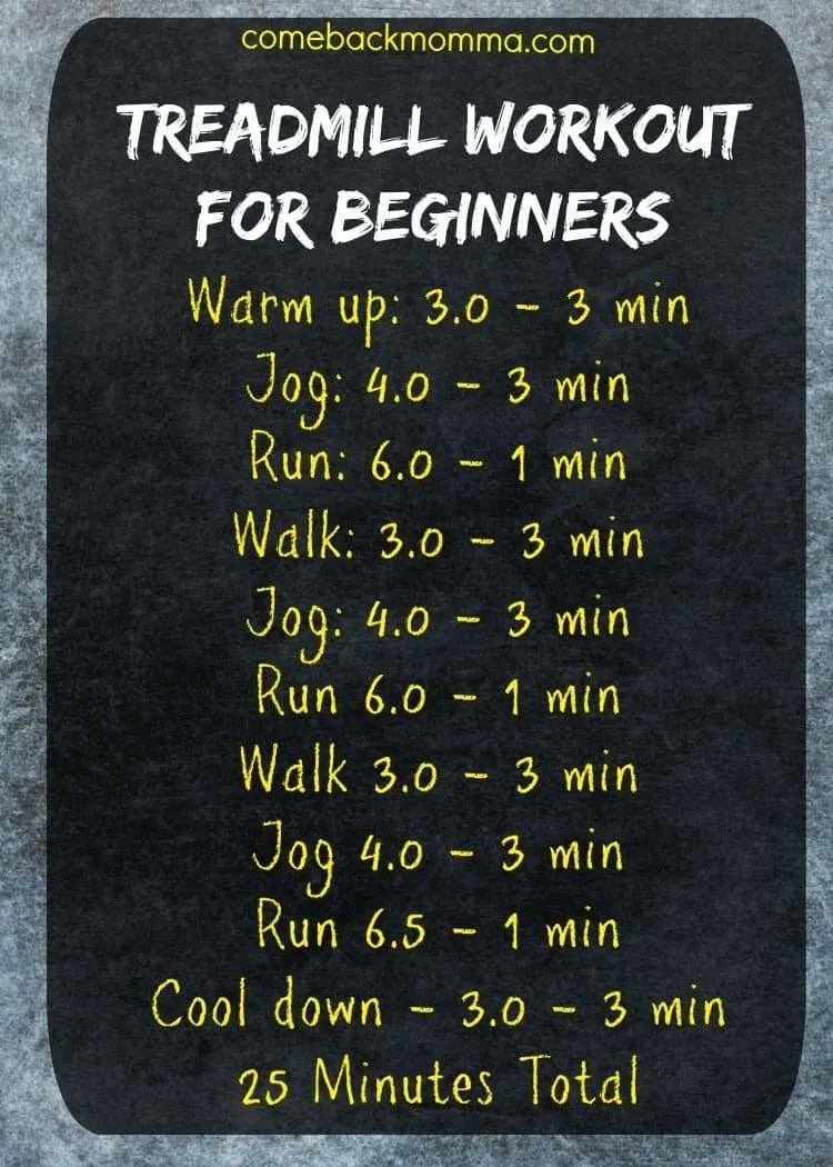 Treadmill Workout For Beginners Comeback Momma