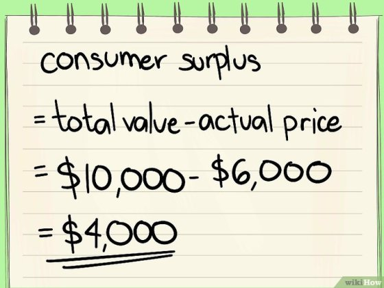 Immagine titolata Calculate Consumer Surplus Step 5