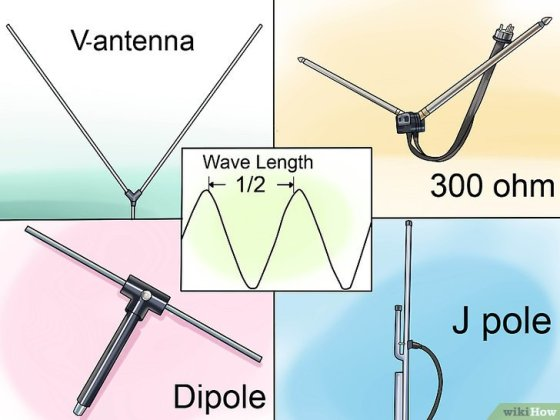 Immagine titolata Build Several Easy Antennas for Amateur Radio Step 8