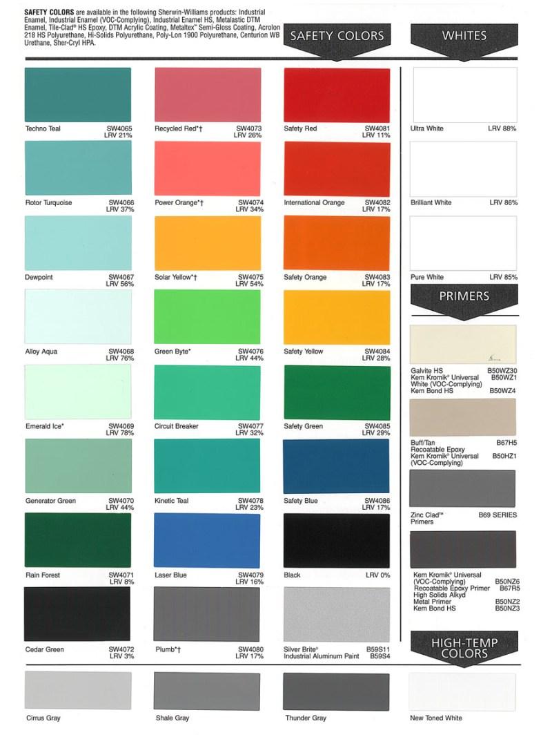 Powder Coating Color Chart Sherwin Williams Coloringsite