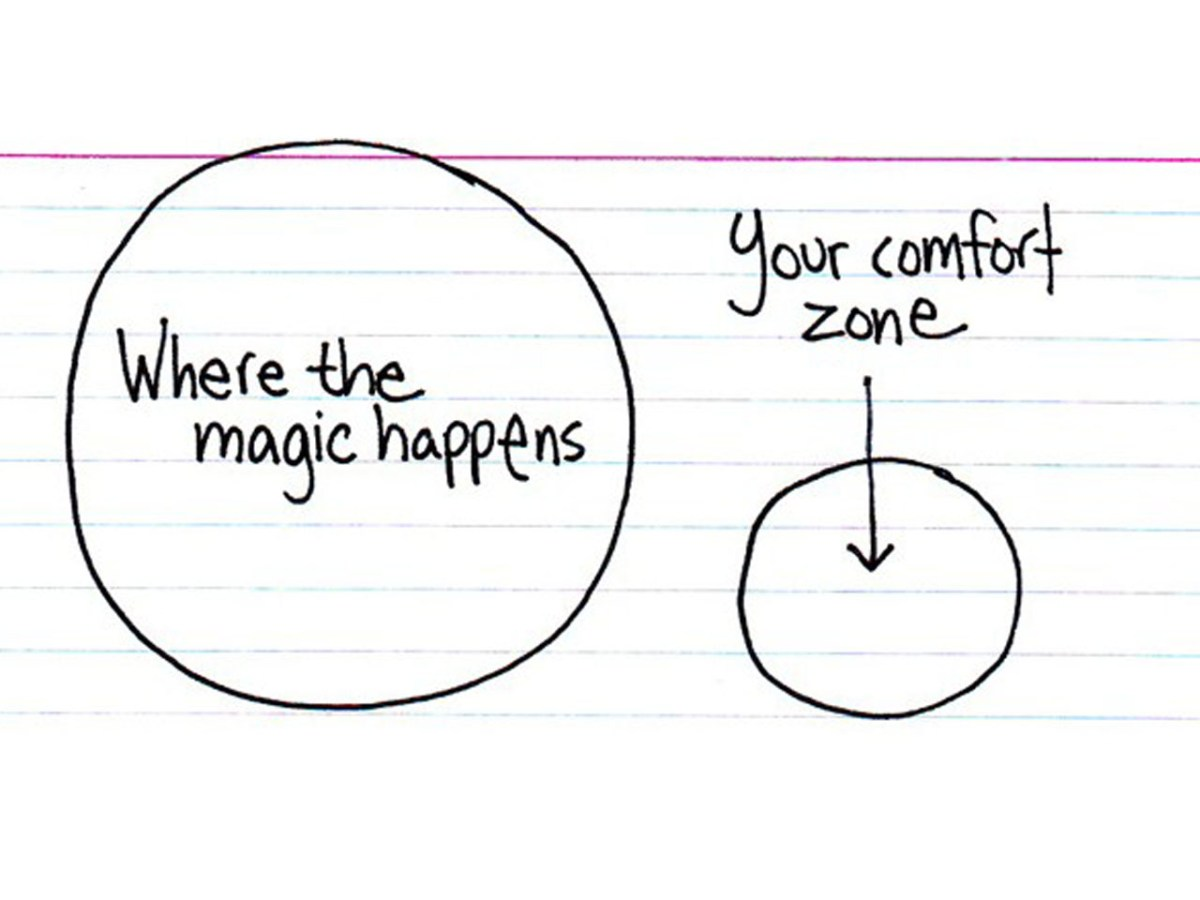 5 comfort zones to be breached
