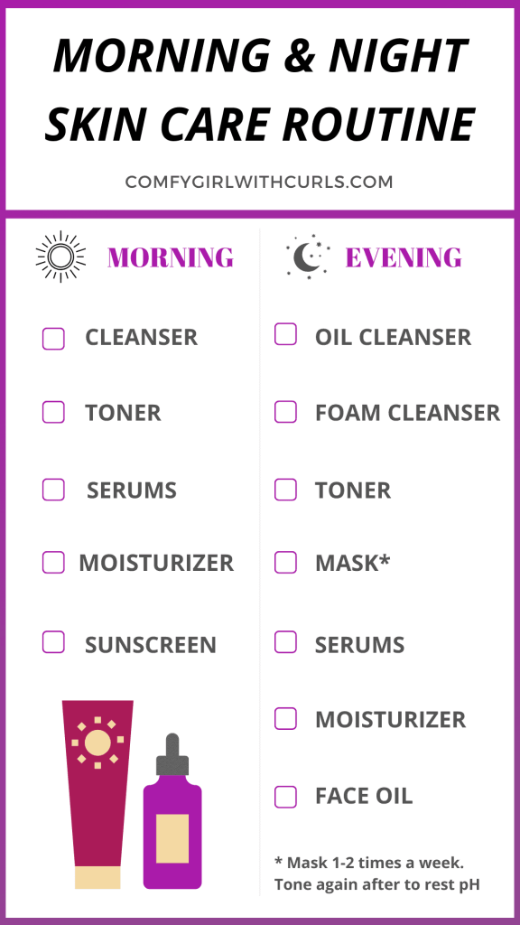 The Consistent Routine That Cleared My Skin Steps For Morning Night