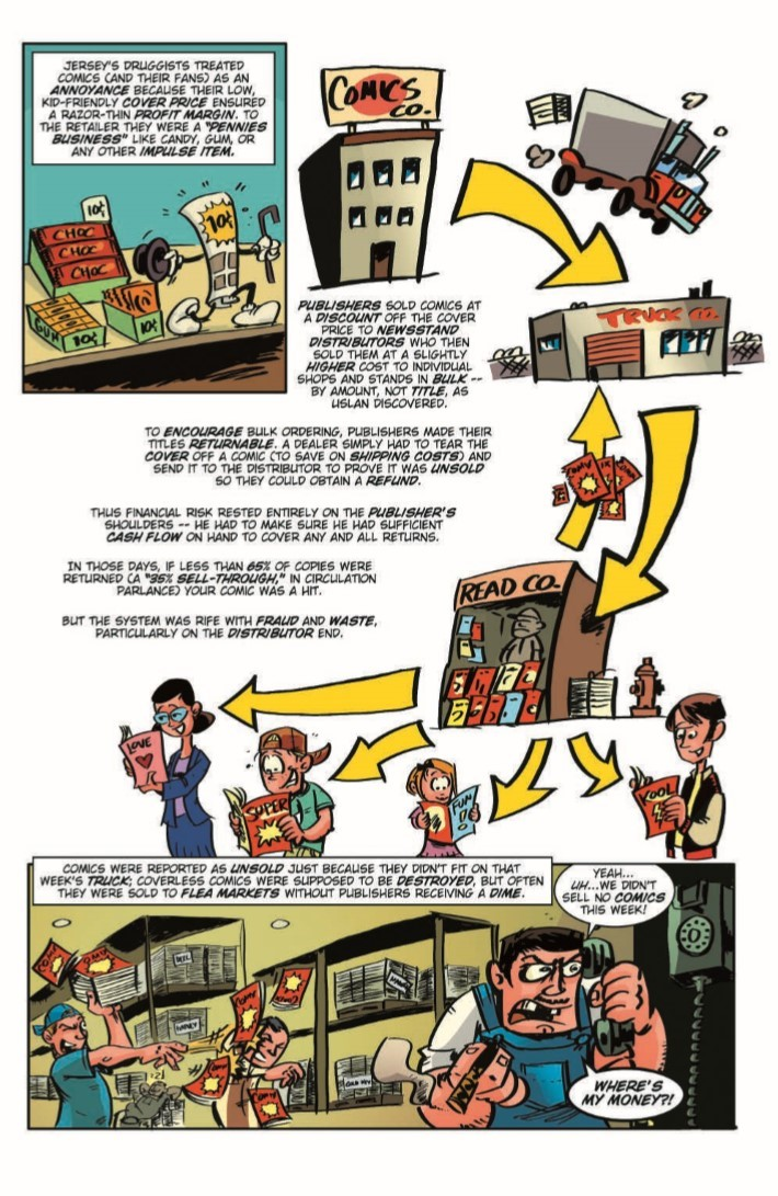 ComicBookHistory_v2_04-pr-4 ComicList Previews: COMIC BOOK HISTORY OF COMICS COMICS FOR ALL #4