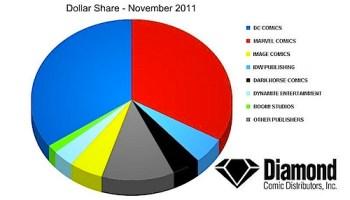 dollar-share.jpg