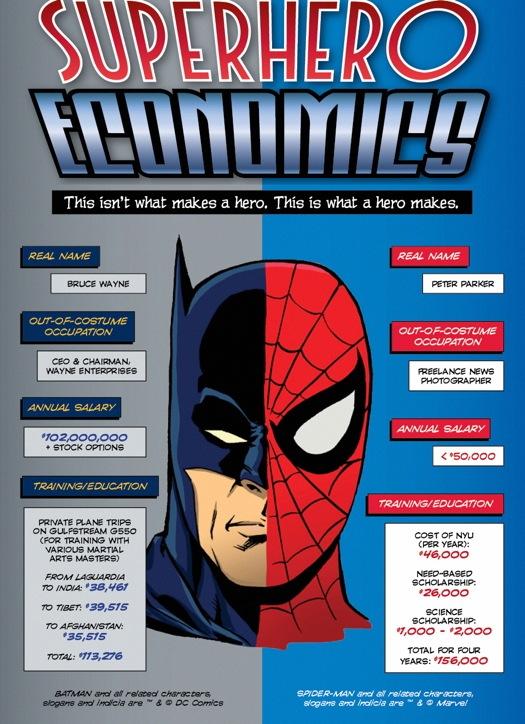Superhero-Economics.jpeg