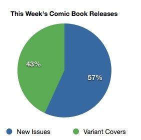 variant_cover_chart.jpg