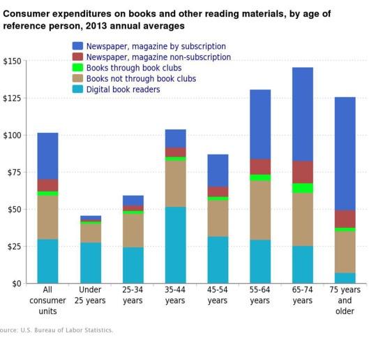26-book-consumer-spending.w529.h482 (1).jpg