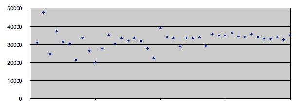 Sept 2014 graph 2