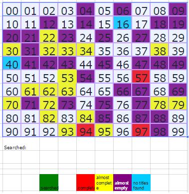CLiP1K divisions checklist