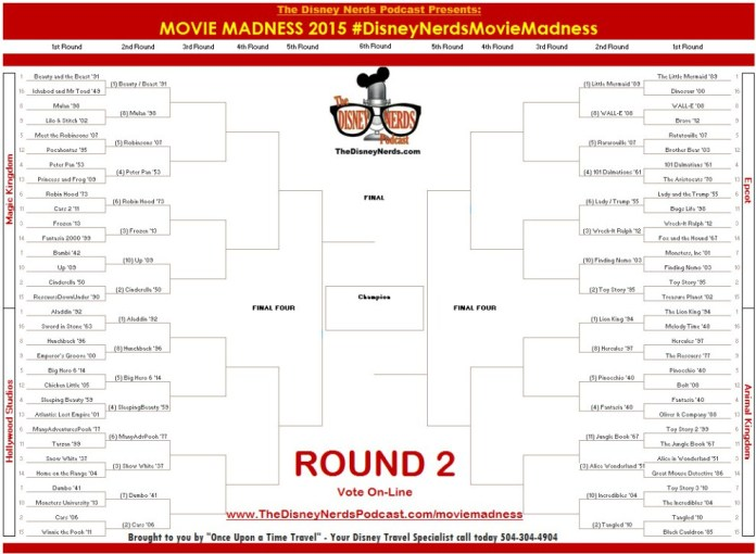the-disney-nerds-podcast-movie-madness-2015-round-2