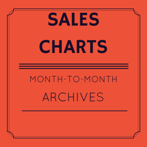 Text graphic for The Beat's Sales Chart archives